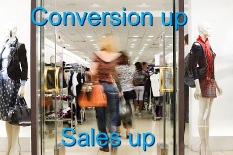 Sales conversion up + footfall up = sales up