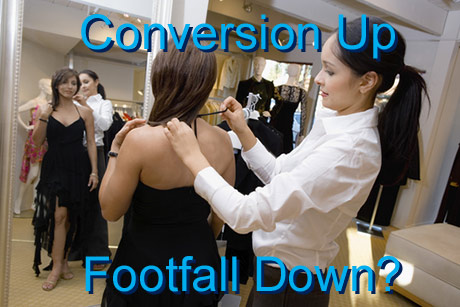 Sales conversion up, footfall down?