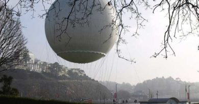 Counting People Travelling in a Balloon