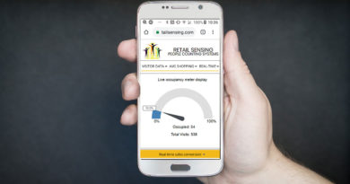 Occupancy counter in mobile dashboard report
